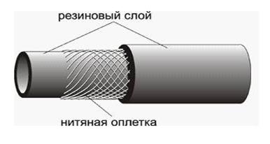 рукава напорные резиновые для газовой сварки и резки металлов ГОСТ9356-75